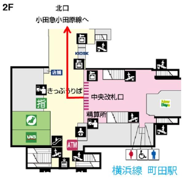 横浜線 町田駅 中央改札口 案内図