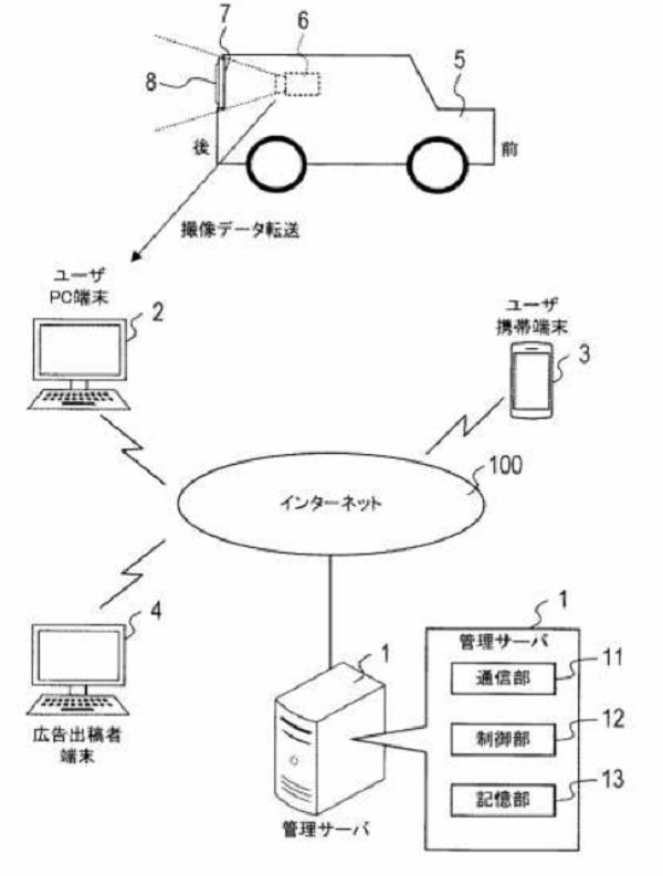 モノクス特許第6475384号 解説図