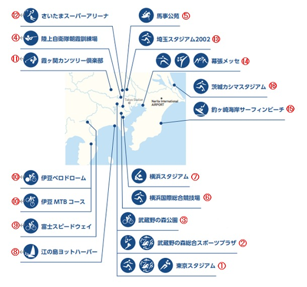 関東エリア オリンピック会場一覧