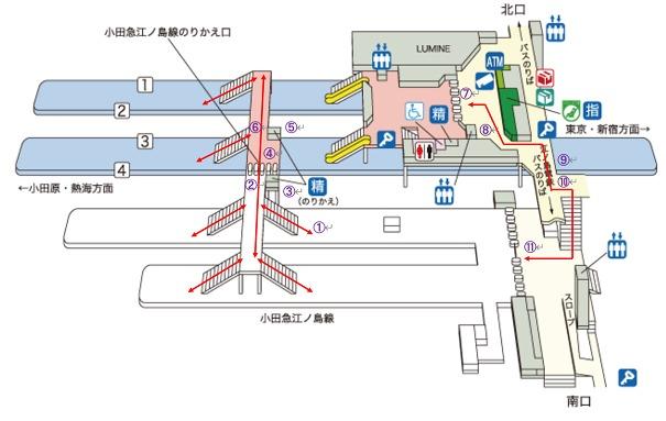 藤沢駅:小田急~JR乗換案内