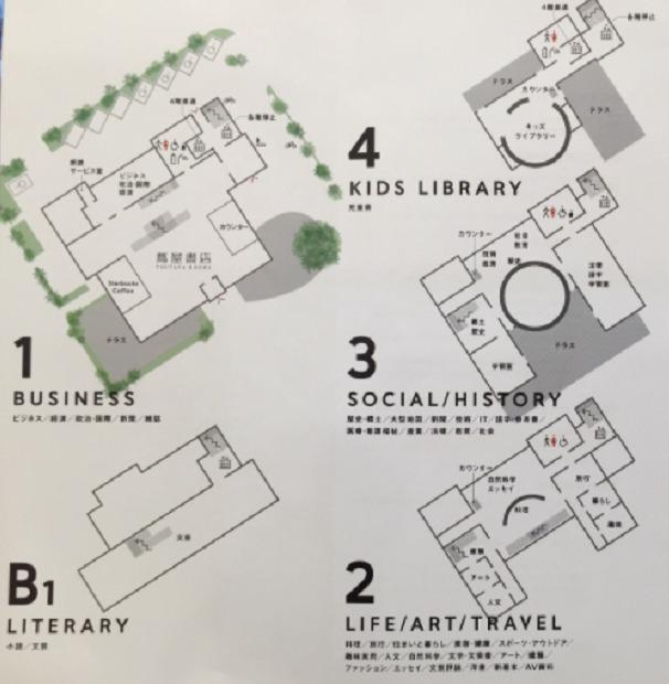 海老名市立中央図書館館内MAP