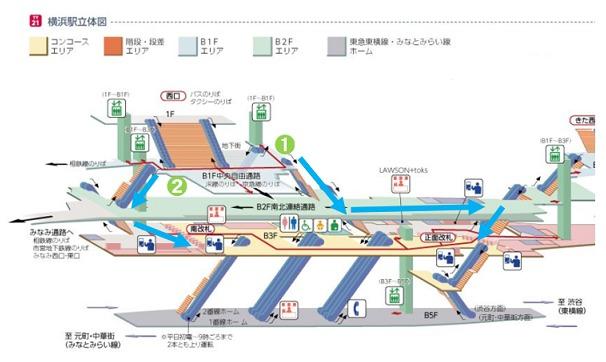 東急東横線・みなとみらい線に向かうルート