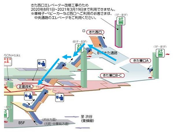 東横横浜市営地下鉄までの経路➁