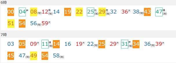 小田急線本厚木(発)時刻表