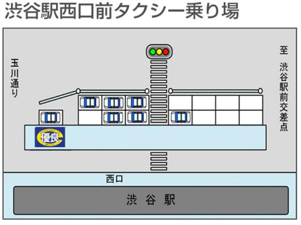 渋谷駅西口前タクシー乗り場
